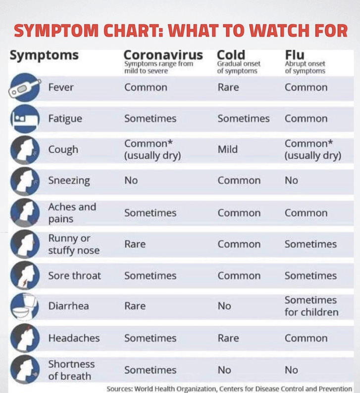 43a10-symptoms-graphic